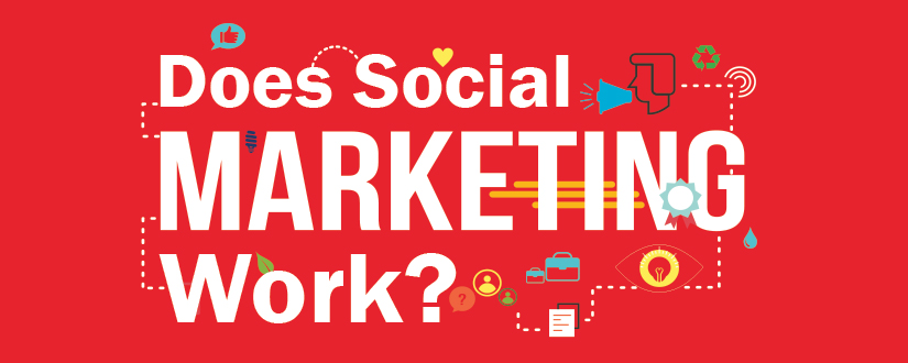 Does Social Marketing Work?